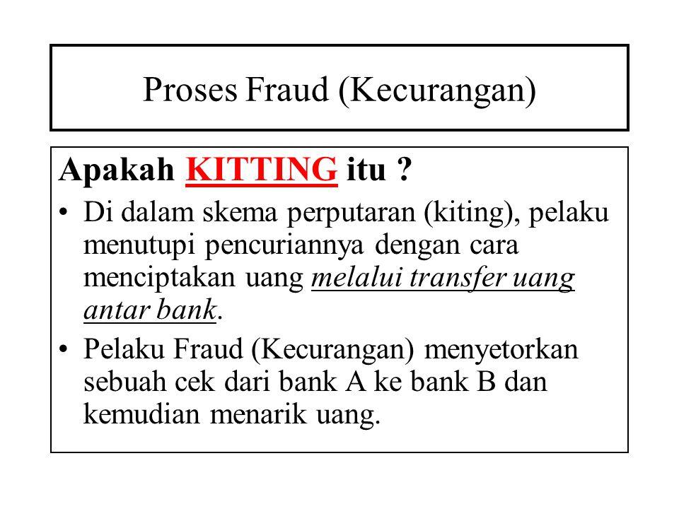 Proses Fraud (Kecurangan)