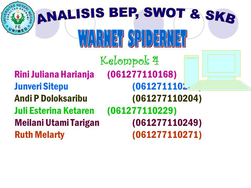 ANALISIS BEP, SWOT & SKB WARNET SPIDERNET