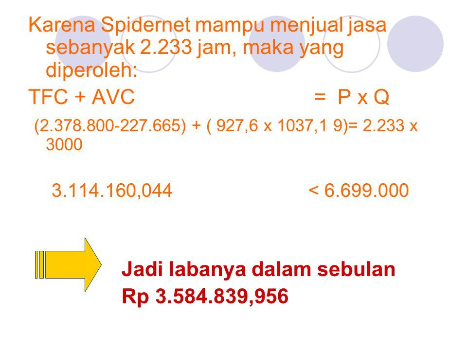 Jadi labanya dalam sebulan Rp 3.584.839,956