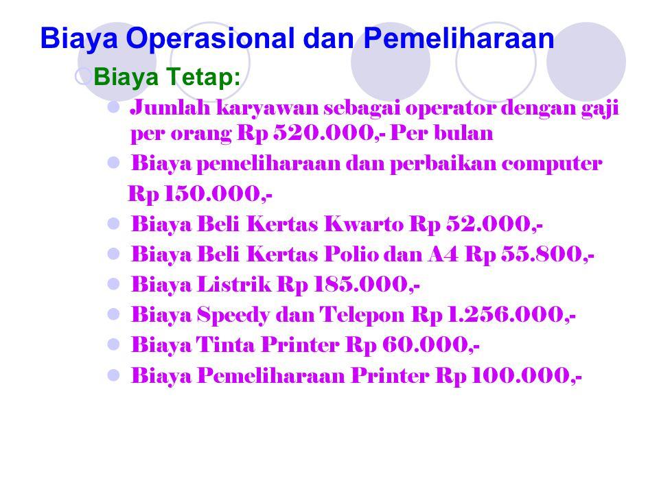 Biaya Operasional dan Pemeliharaan