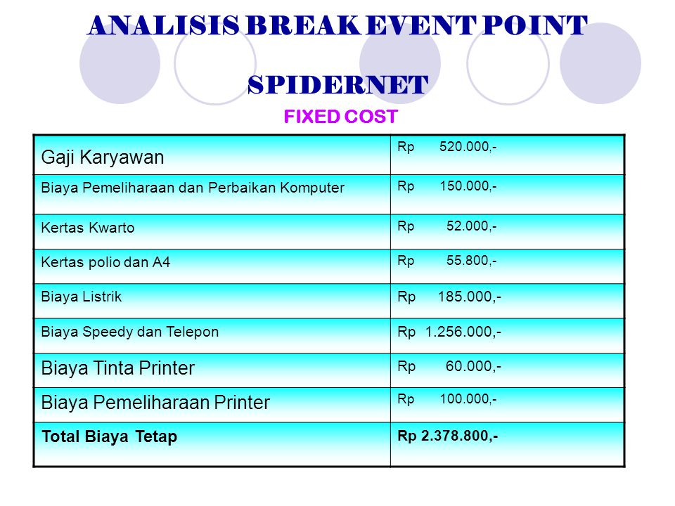ANALISIS BREAK EVENT POINT SPIDERNET FIXED COST