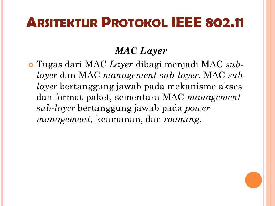 Arsitektur Protokol IEEE 802.11