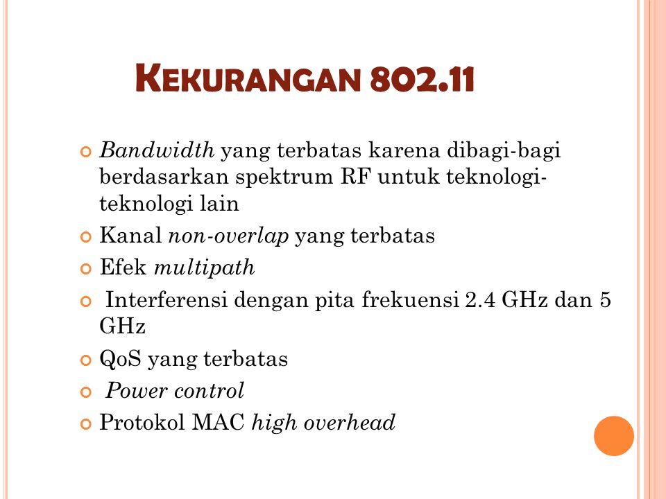 Kekurangan 802.11 Bandwidth yang terbatas karena dibagi-bagi berdasarkan spektrum RF untuk teknologi- teknologi lain.