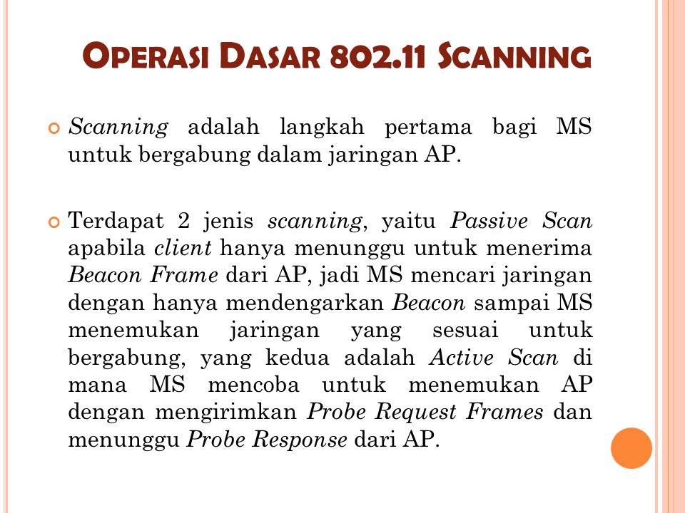 Operasi Dasar 802.11 Scanning