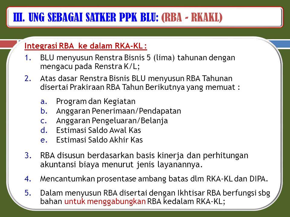 III. UNG SEBAGAI SATKER PPK BLU: (RBA - RKAKL)