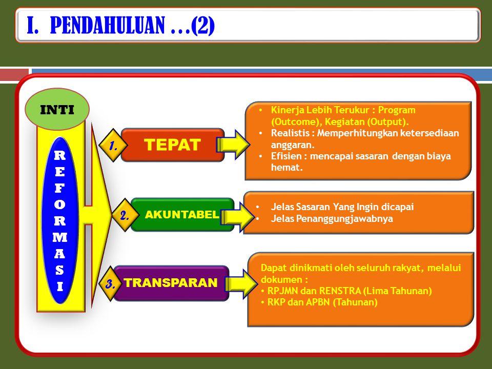 I. PENDAHULUAN …(2) TEPAT INTI 1. REFORMAS I 2. 3. TRANSPARAN