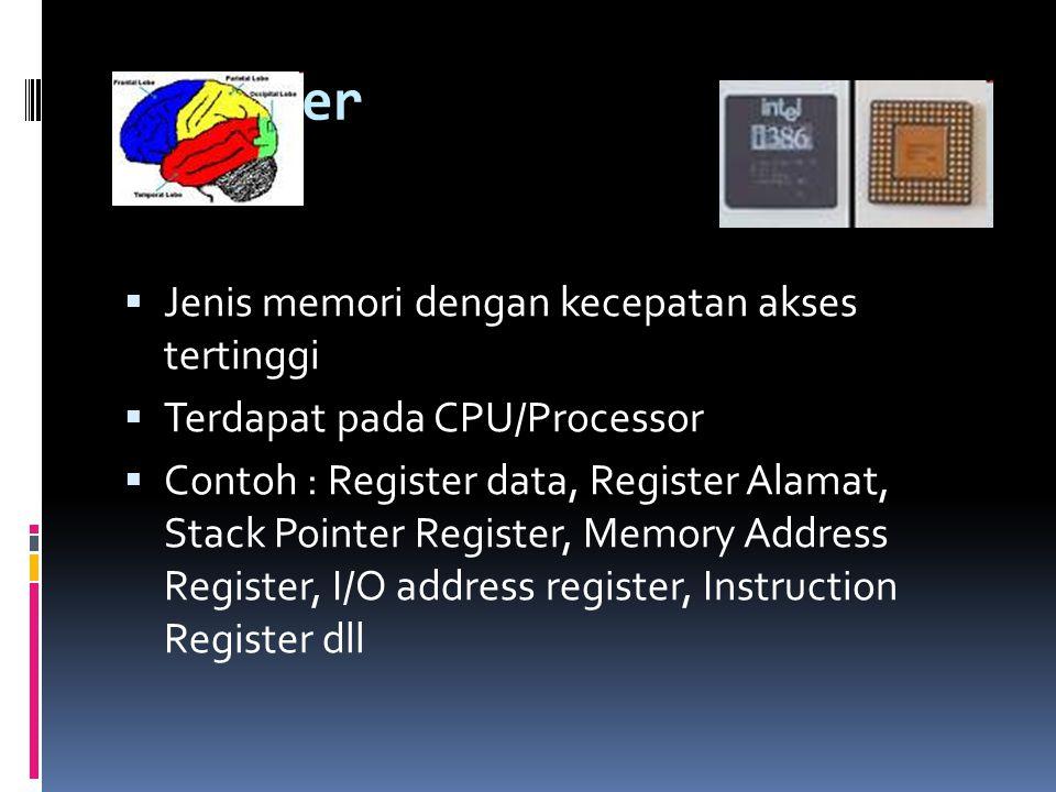 Register Jenis memori dengan kecepatan akses tertinggi