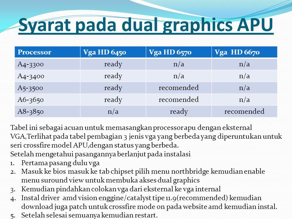 Syarat pada dual graphics APU