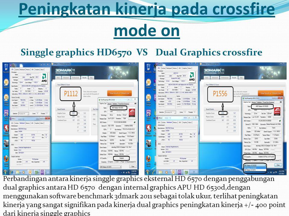 Peningkatan kinerja pada crossfire mode on