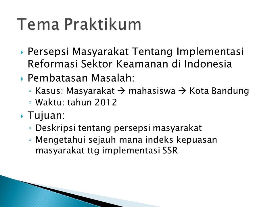 Tema Praktikum Persepsi Masyarakat Tentang Implementasi Reformasi Sektor Keamanan di Indonesia. Pembatasan Masalah: