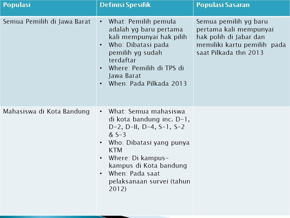 Populasi Definisi Spesifik. Populasi Sasaran. Semua Pemilih di Jawa Barat. What: Pemilih pemula adalah yg baru pertama kali mempunyai hak pilih.