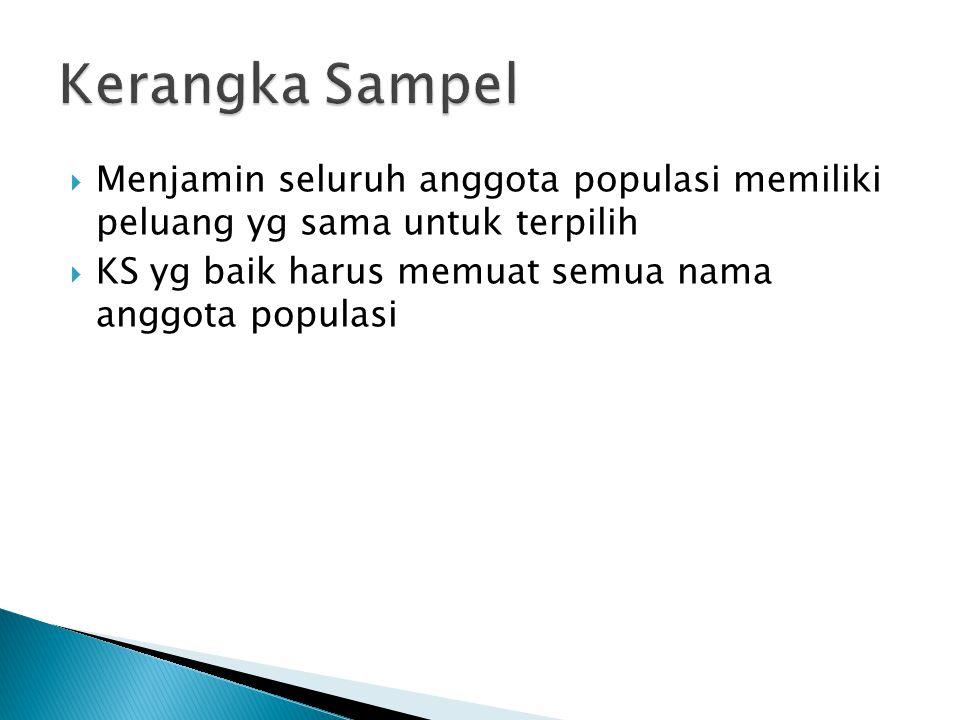 Kerangka Sampel Menjamin seluruh anggota populasi memiliki peluang yg sama untuk terpilih.