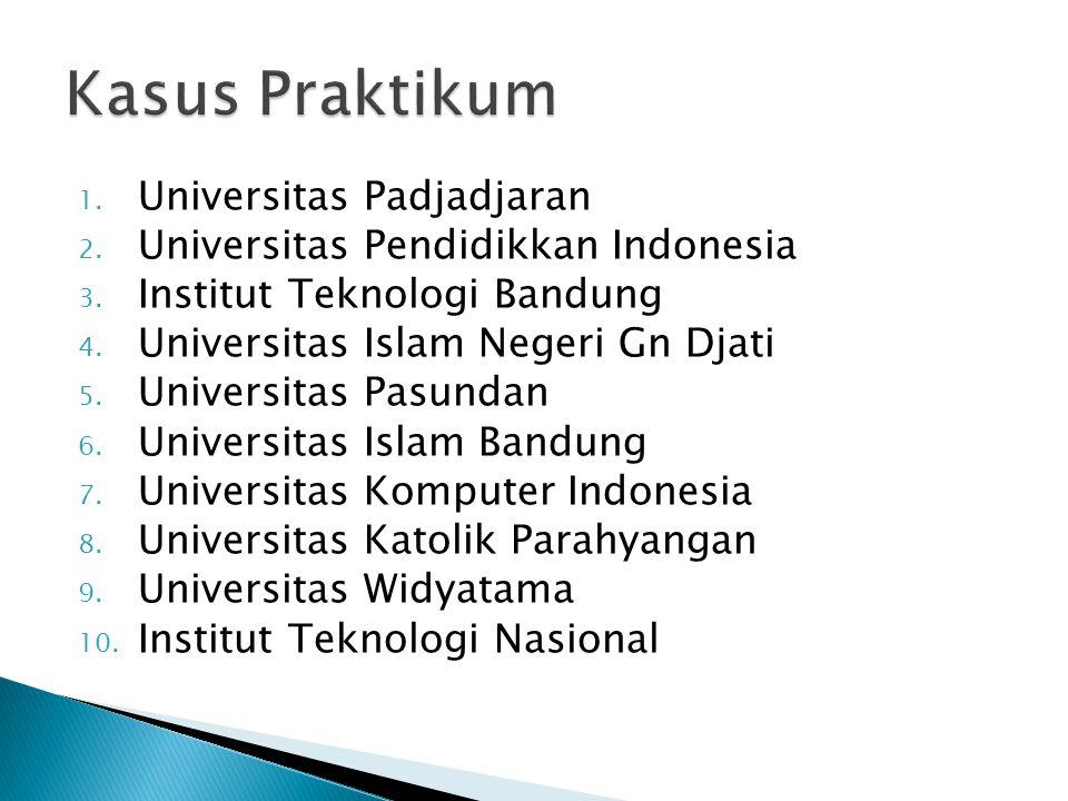 Kasus Praktikum Universitas Padjadjaran