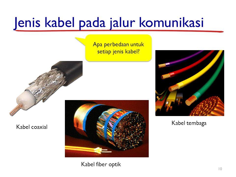 Jenis kabel pada jalur komunikasi