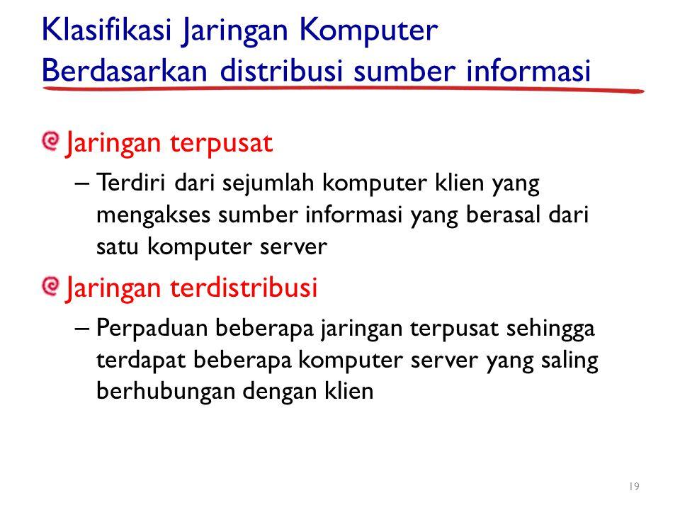 Klasifikasi Jaringan Komputer Berdasarkan distribusi sumber informasi