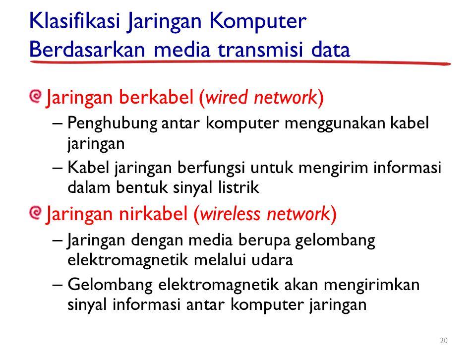 Klasifikasi Jaringan Komputer Berdasarkan media transmisi data