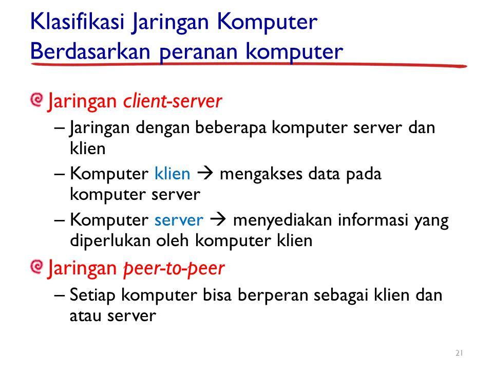 Klasifikasi Jaringan Komputer Berdasarkan peranan komputer