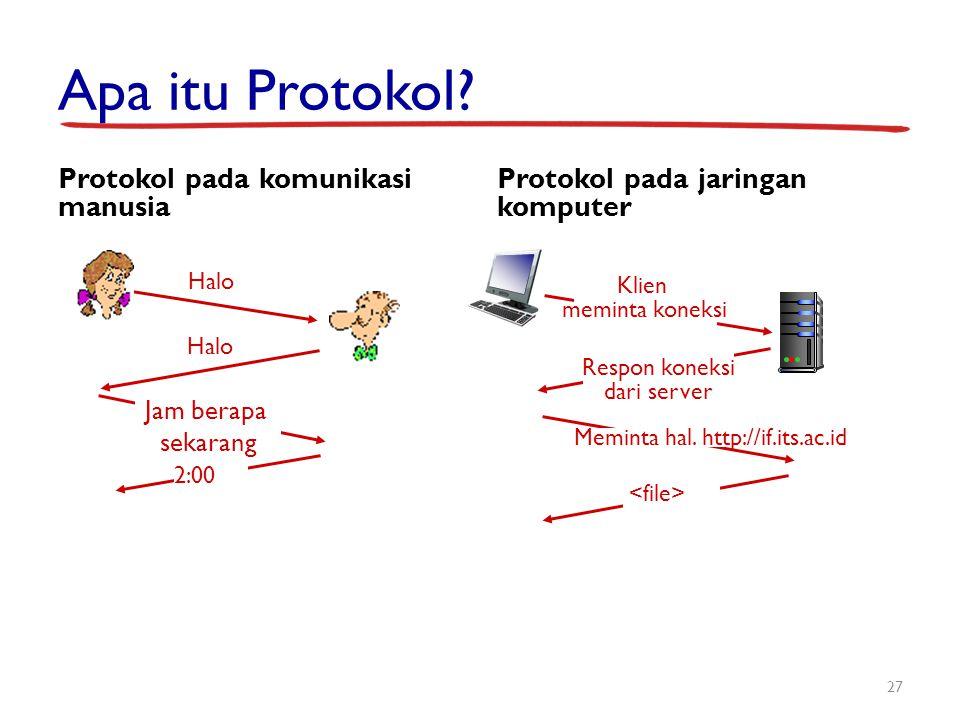 Apa itu Protokol Protokol pada komunikasi manusia