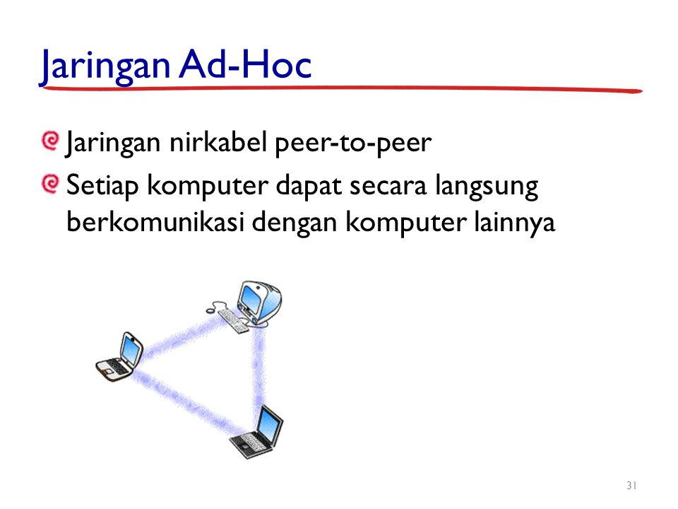 Jaringan Ad-Hoc Jaringan nirkabel peer-to-peer