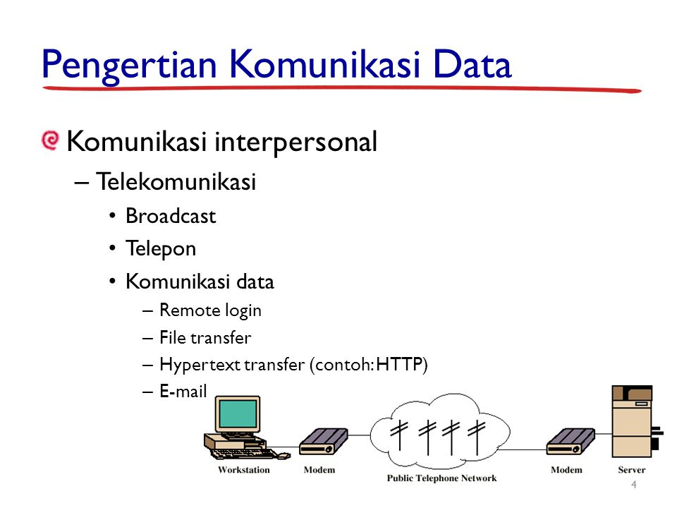 Pengertian Komunikasi Data