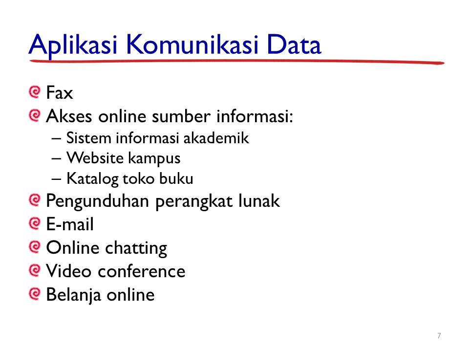 Aplikasi Komunikasi Data