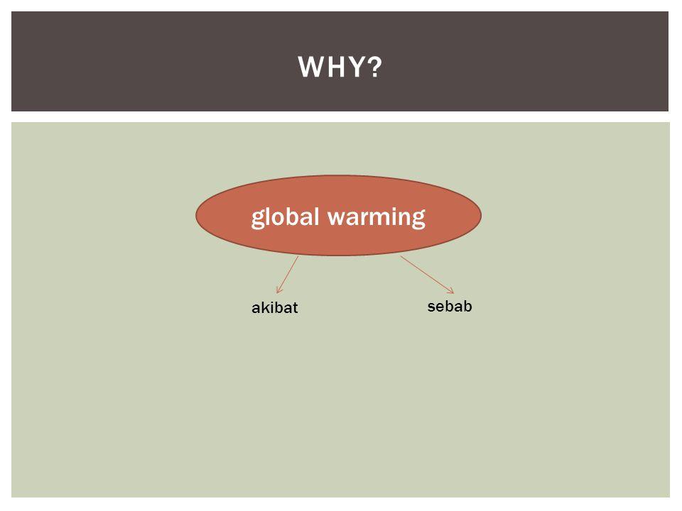 Why global warming akibat sebab