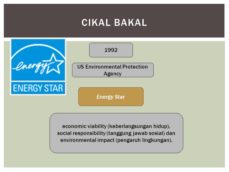 Cikal bakal 1992 US Environmental Protection Agency Energy Star
