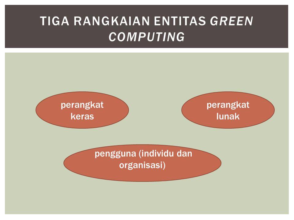 tiga rangkaian entitas green computing