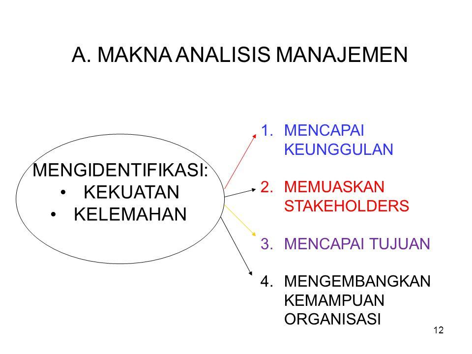 A. MAKNA ANALISIS MANAJEMEN