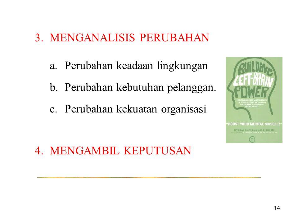 MENGANALISIS PERUBAHAN