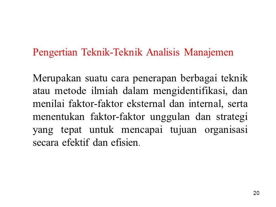 Pengertian Teknik-Teknik Analisis Manajemen