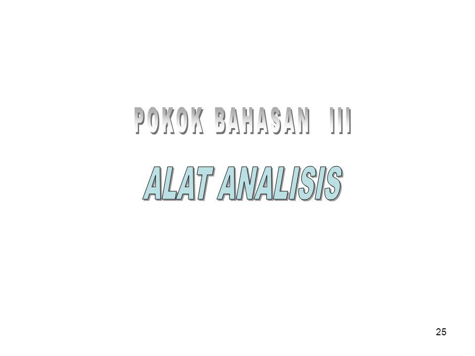 POKOK BAHASAN III ALAT ANALISIS