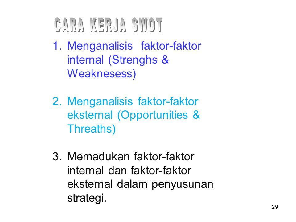 Menganalisis faktor-faktor internal (Strenghs & Weaknesess)