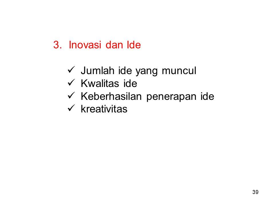 Inovasi dan Ide Jumlah ide yang muncul Kwalitas ide Keberhasilan penerapan ide kreativitas