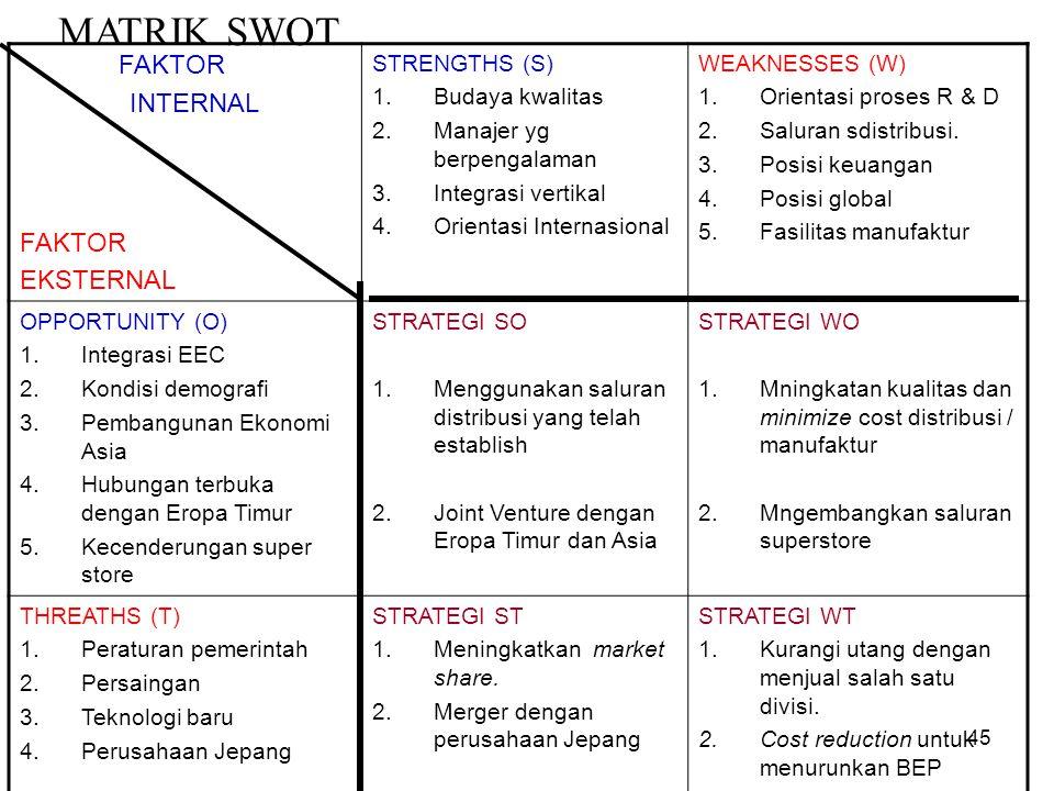 MATRIK SWOT INTERNAL EKSTERNAL FAKTOR STRENGTHS (S) Budaya kwalitas