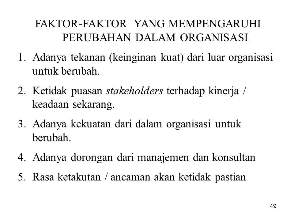 FAKTOR-FAKTOR YANG MEMPENGARUHI PERUBAHAN DALAM ORGANISASI