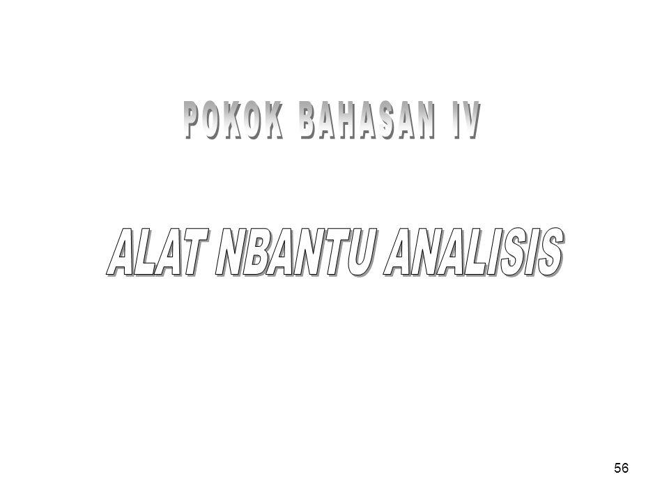 POKOK BAHASAN IV ALAT NBANTU ANALISIS
