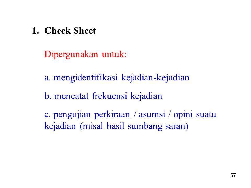 Check Sheet Dipergunakan untuk: a. mengidentifikasi kejadian-kejadian. b. mencatat frekuensi kejadian.
