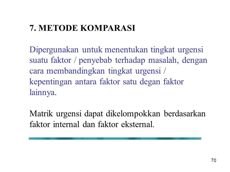 7. METODE KOMPARASI