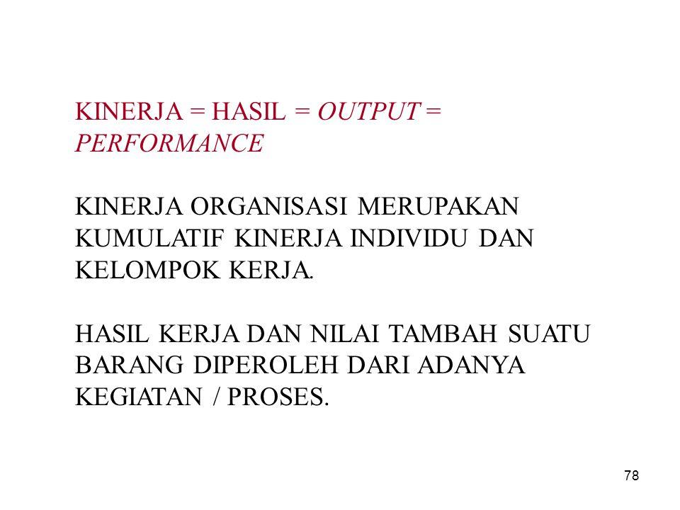 KINERJA = HASIL = OUTPUT = PERFORMANCE