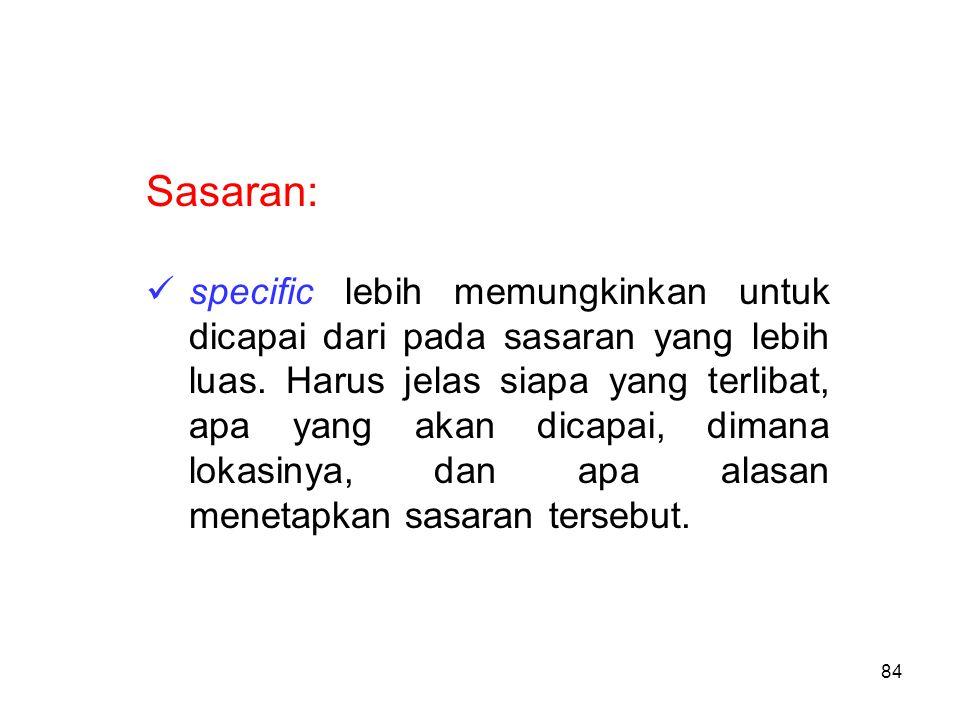 Sasaran: