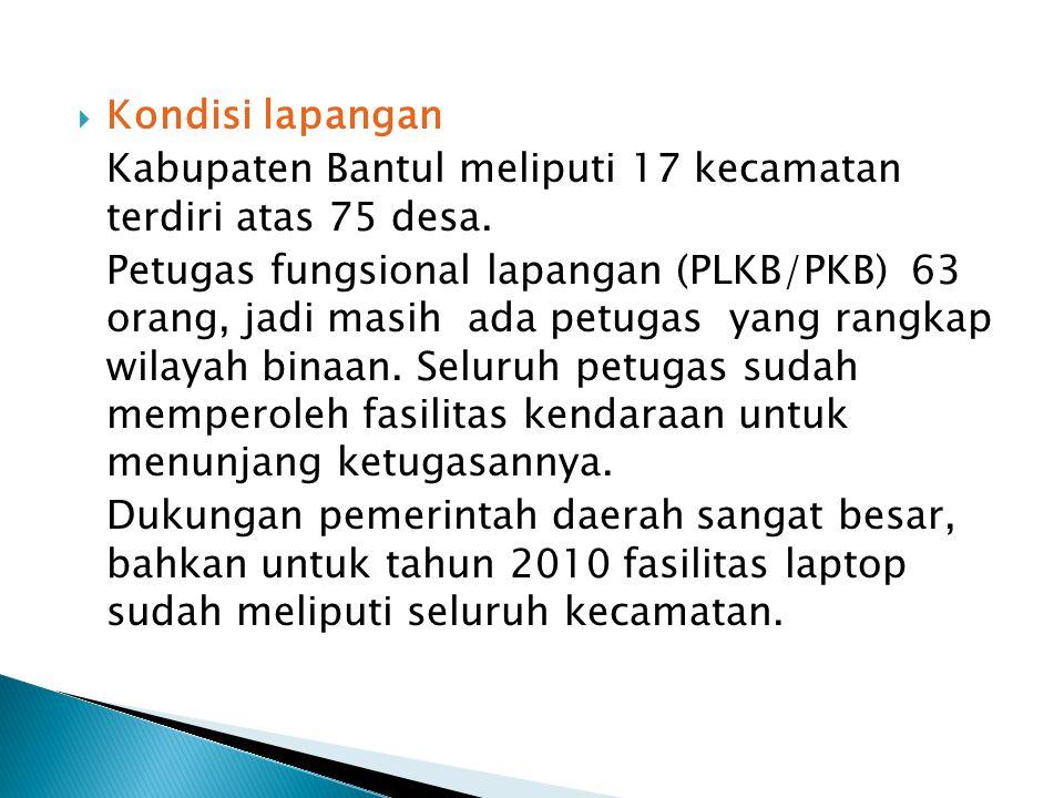 Kondisi lapangan Kabupaten Bantul meliputi 17 kecamatan terdiri atas 75 desa.