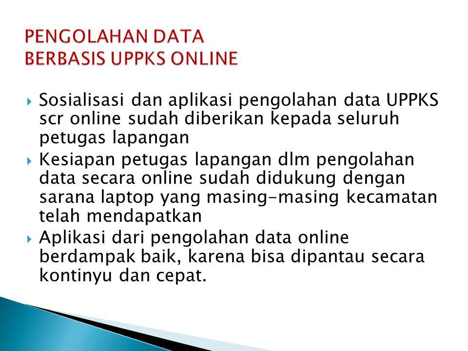 PENGOLAHAN DATA BERBASIS UPPKS ONLINE