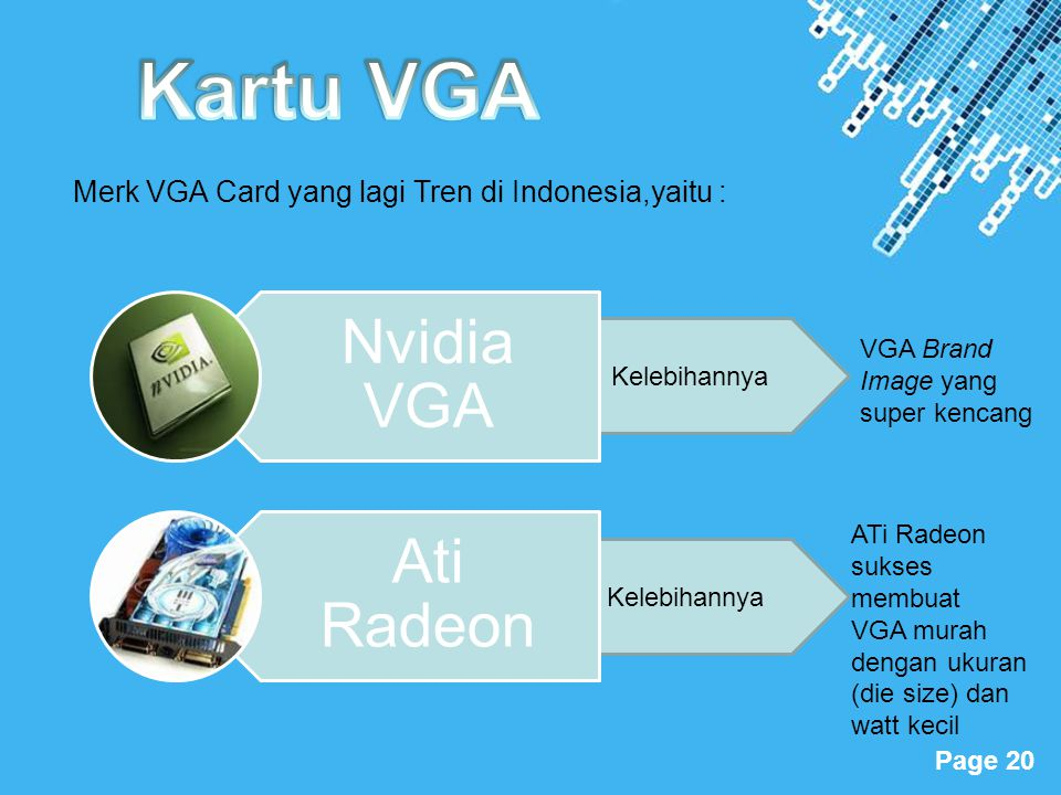 Kartu VGA Merk VGA Card yang lagi Tren di Indonesia,yaitu :