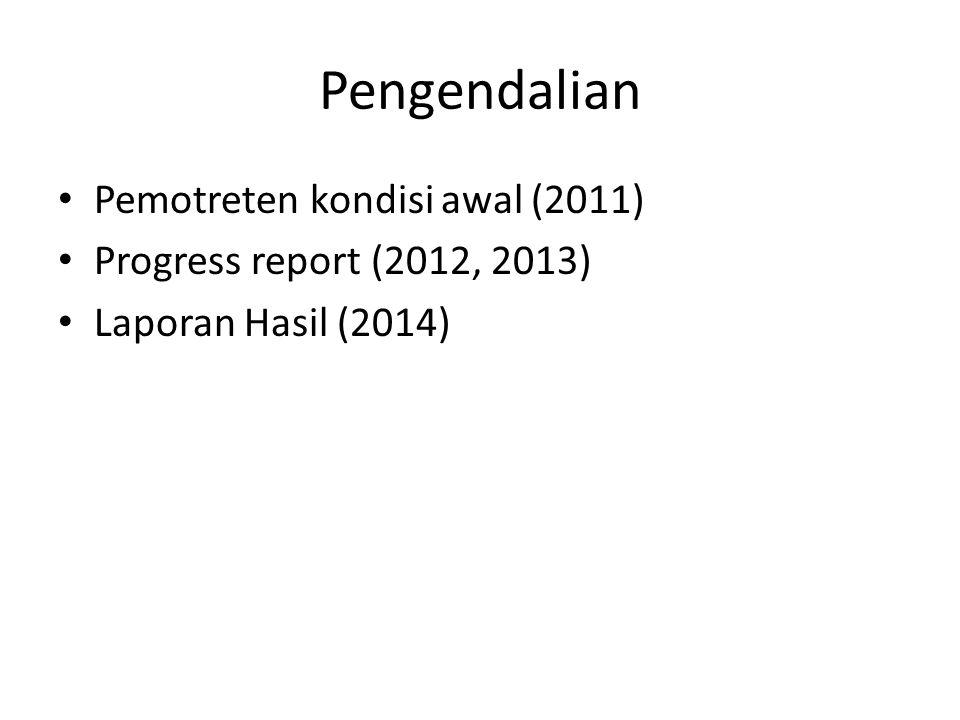 Pengendalian Pemotreten kondisi awal (2011)