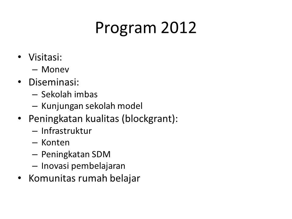 Program 2012 Visitasi: Diseminasi: Peningkatan kualitas (blockgrant):