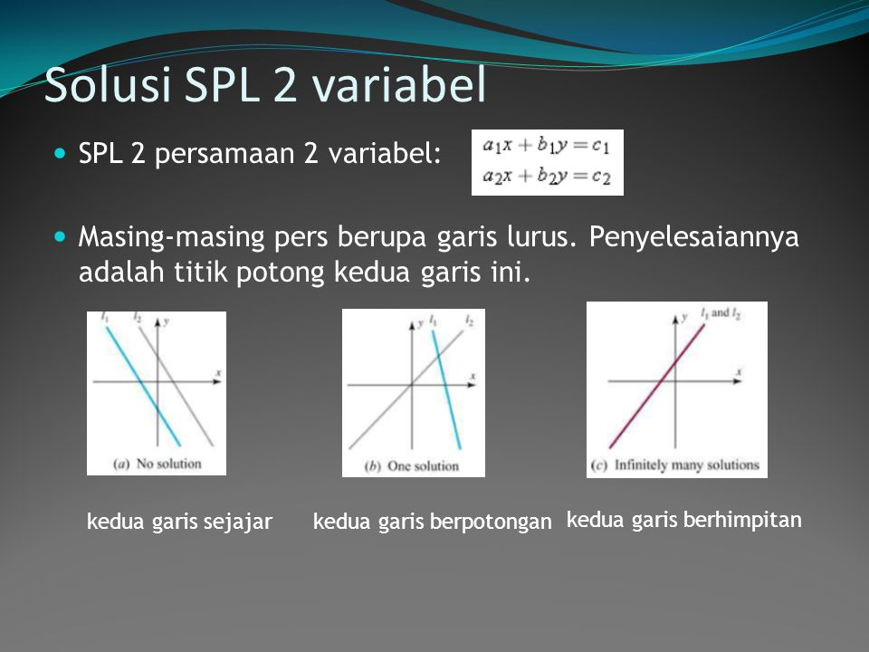 Solusi SPL 2 variabel SPL 2 persamaan 2 variabel: