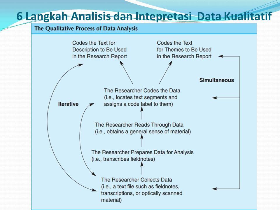 6 Langkah Analisis dan Intepretasi Data Kualitatif