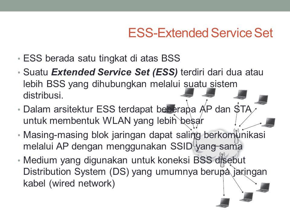 ESS-Extended Service Set