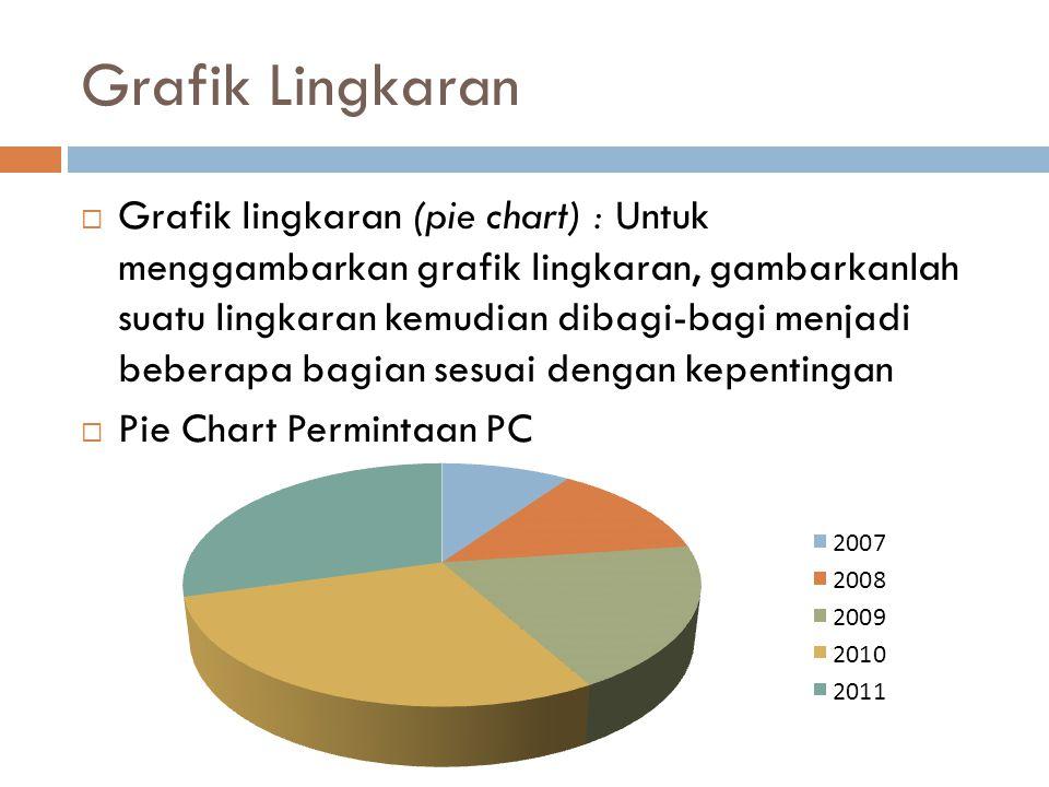 Grafik Lingkaran
